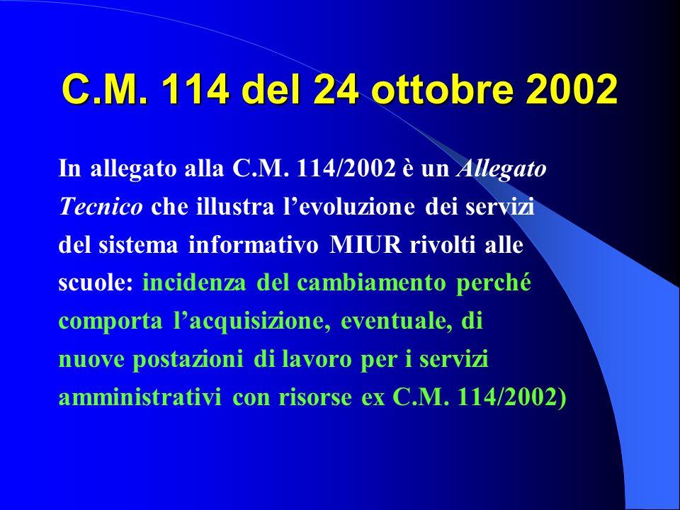 C.M. 114 del 24 ottobre 2002 In allegato alla C.M. 114/2002 è un Allegato Tecnico che illustra levoluzione dei servizi del sistema informativo MIUR ri