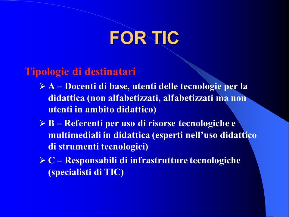 FOR TIC Tipologie di destinatari A – Docenti di base, utenti delle tecnologie per la didattica (non alfabetizzati, alfabetizzati ma non utenti in ambi