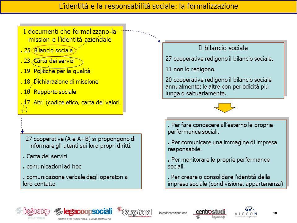 18 Lidentità e la responsabilità sociale: la formalizzazione I documenti che formalizzano la mission e lidentità aziendale. 25 Bilancio sociale. 23 Ca