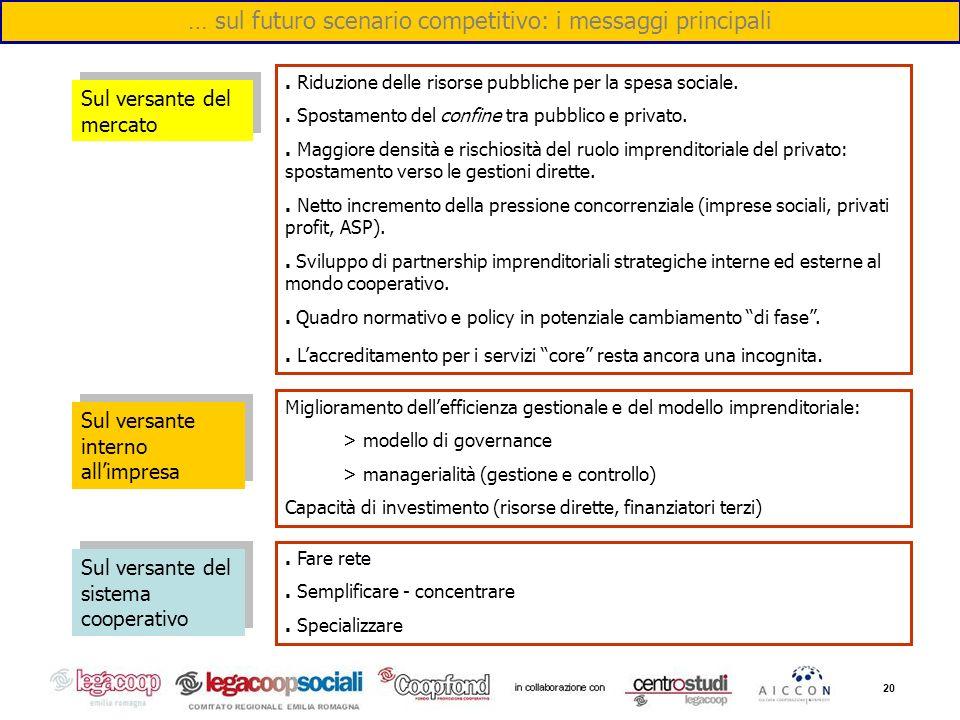20 … sul futuro scenario competitivo: i messaggi principali Sul versante del mercato Sul versante interno allimpresa. Riduzione delle risorse pubblich