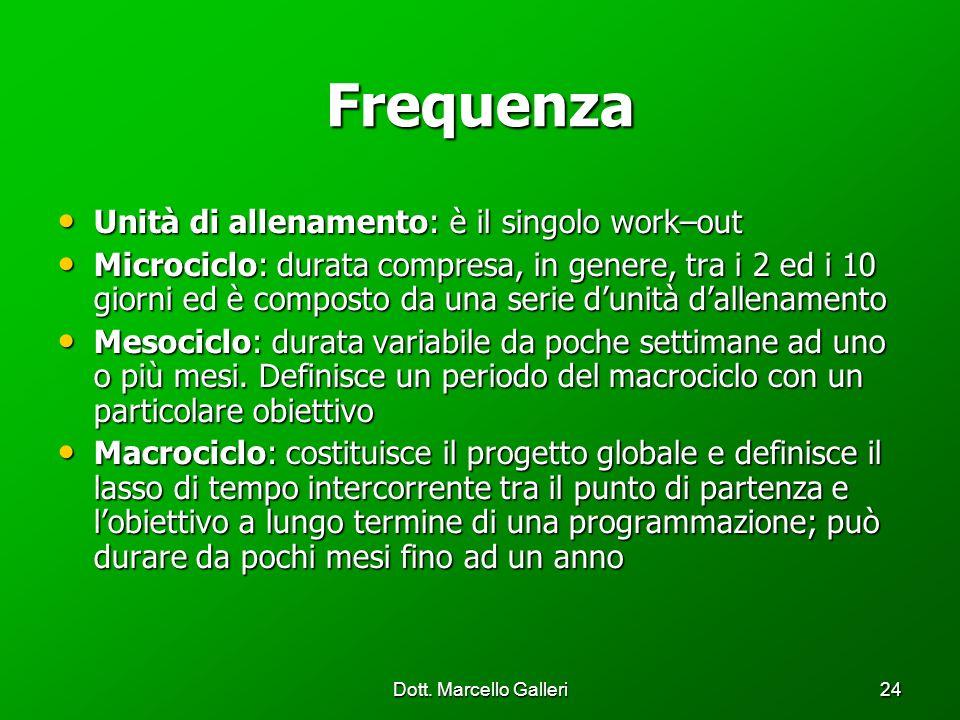 Dott. Marcello Galleri24 Frequenza Unità di allenamento: è il singolo work–out Unità di allenamento: è il singolo work–out Microciclo: durata compresa