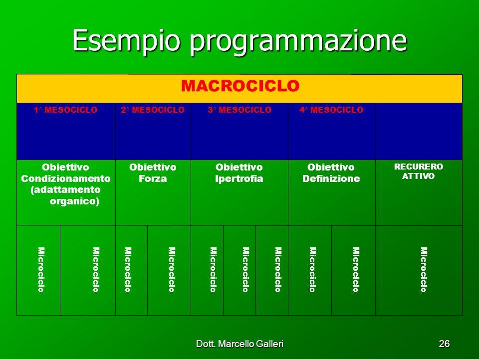 Dott. Marcello Galleri26 Esempio programmazione Microciclo RECURERO ATTIVO Obiettivo Definizione Obiettivo Ipertrofia Obiettivo Forza Obiettivo Condiz