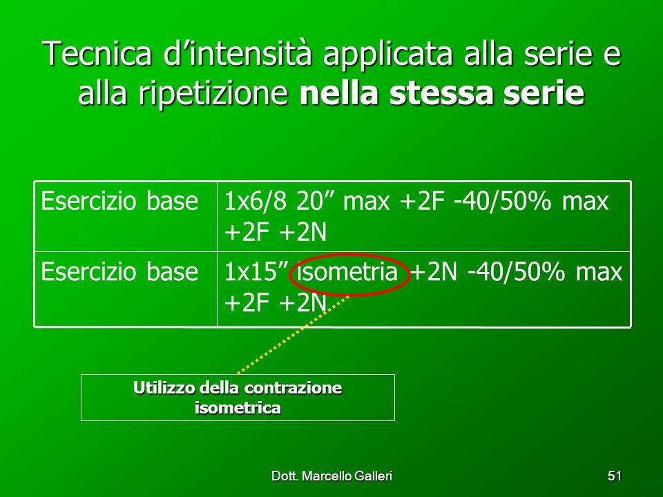 Dott. Marcello Galleri51 Tecnica dintensità applicata alla serie e alla ripetizione nella stessa serie 1x15 isometria +2N -40/50% max +2F +2N Esercizi