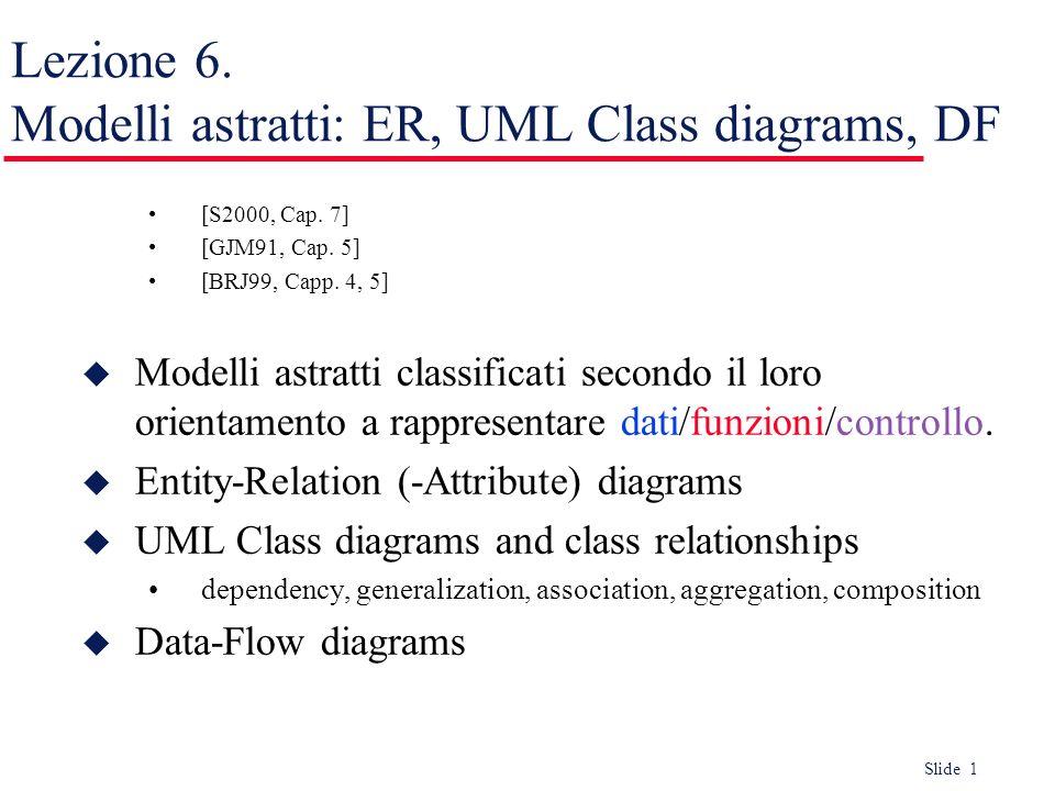 Slide 1 Lezione 6. Modelli astratti: ER, UML Class diagrams, DF [S2000, Cap. 7] [GJM91, Cap. 5] [BRJ99, Capp. 4, 5] Modelli astratti classificati seco