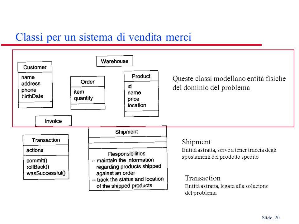 Slide 20 Classi per un sistema di vendita merci Queste classi modellano entità fisiche del dominio del problema Shipment Entità astratta, serve a tene