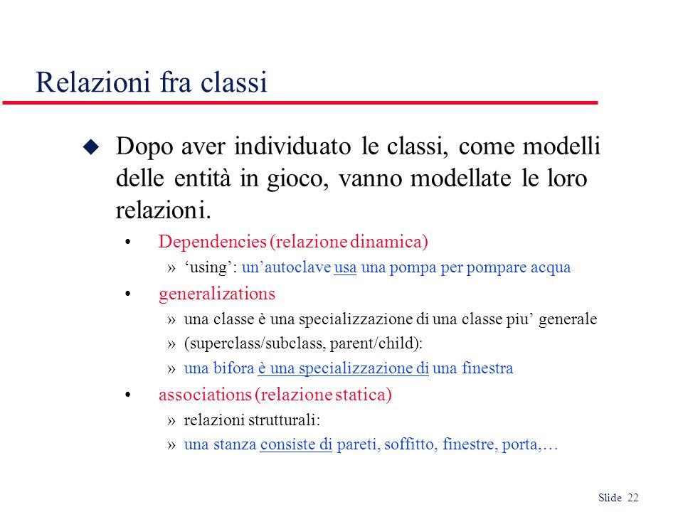 Slide 22 Relazioni fra classi Dopo aver individuato le classi, come modelli delle entità in gioco, vanno modellate le loro relazioni. Dependencies (re