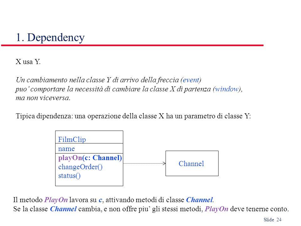Slide 24 1. Dependency X usa Y. Un cambiamento nella classe Y di arrivo della freccia (event) puo comportare la necessità di cambiare la classe X di p