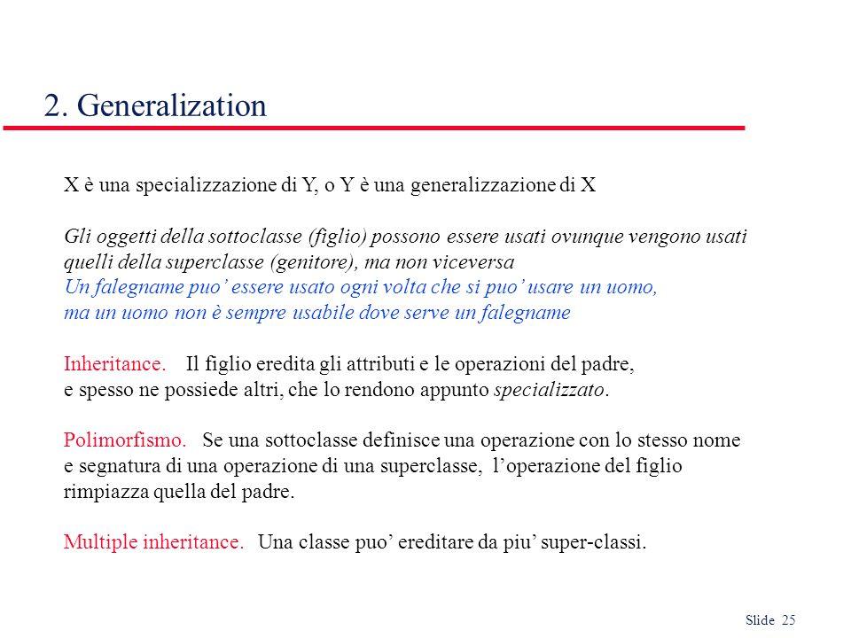 Slide 25 2. Generalization X è una specializzazione di Y, o Y è una generalizzazione di X Gli oggetti della sottoclasse (figlio) possono essere usati