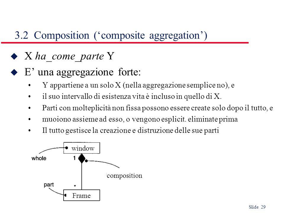Slide 29 3.2 Composition (composite aggregation) X ha_come_parte Y E una aggregazione forte: Y appartiene a un solo X (nella aggregazione semplice no)