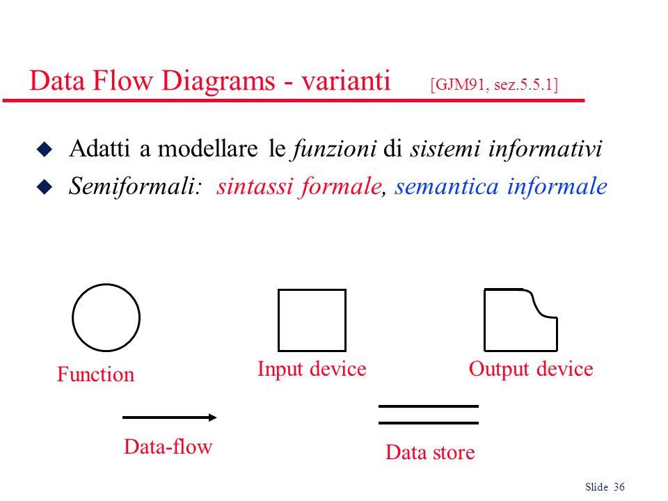Slide 36 Data Flow Diagrams - varianti [GJM91, sez.5.5.1] Adatti a modellare le funzioni di sistemi informativi Semiformali: sintassi formale, semanti