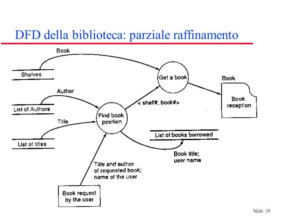 Slide 39 DFD della biblioteca: parziale raffinamento