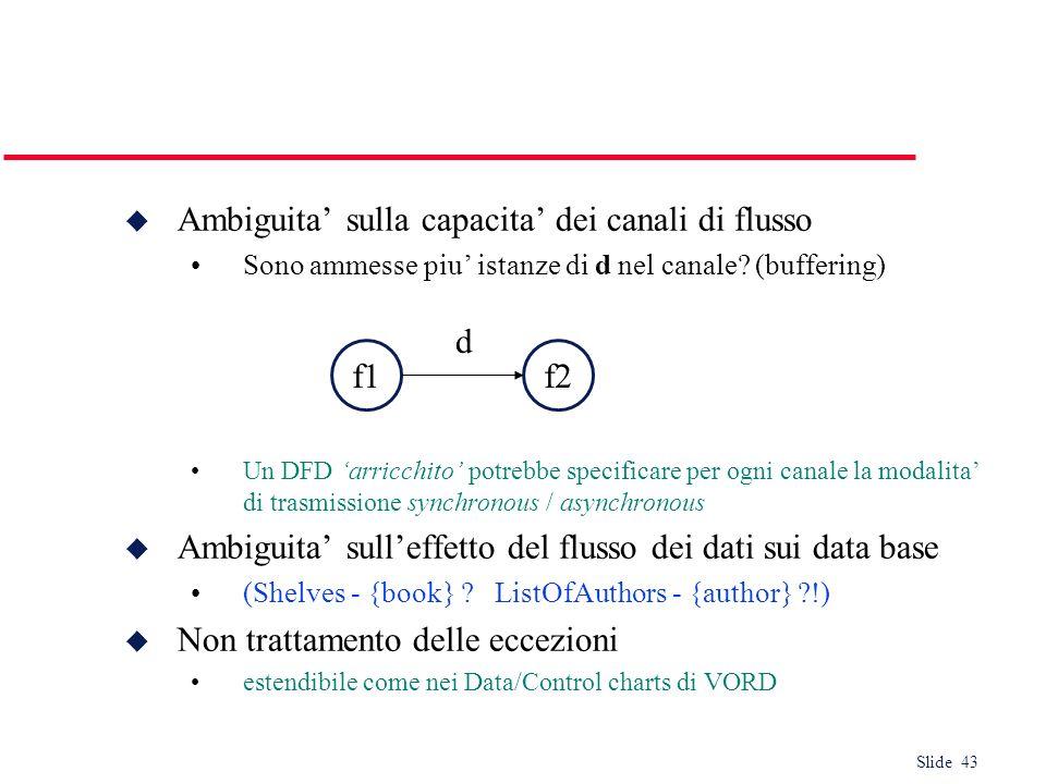 Slide 43 Ambiguita sulla capacita dei canali di flusso Sono ammesse piu istanze di d nel canale? (buffering) Un DFD arricchito potrebbe specificare pe