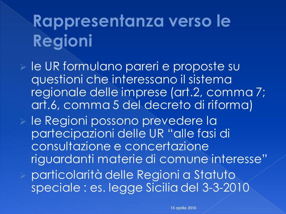 le UR formulano pareri e proposte su questioni che interessano il sistema regionale delle imprese (art.2, comma 7; art.6, comma 5 del decreto di riforma) le Regioni possono prevedere la partecipazioni delle UR alle fasi di consultazione e concertazione riguardanti materie di comune interesse particolarità delle Regioni a Statuto speciale : es.