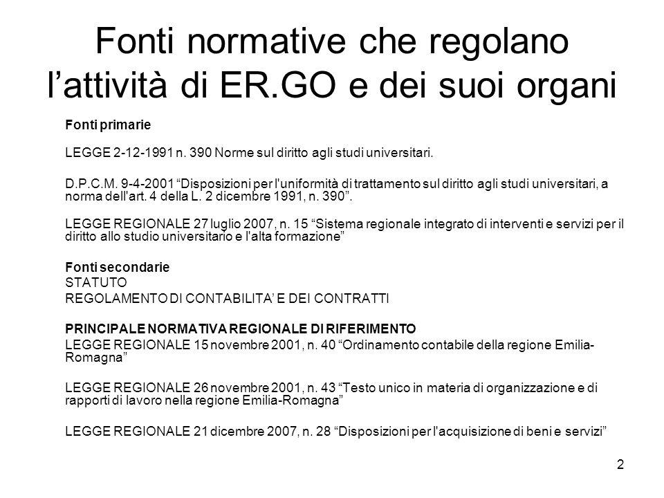 2 Fonti normative che regolano lattività di ER.GO e dei suoi organi Fonti primarie LEGGE 2-12-1991 n. 390 Norme sul diritto agli studi universitari. D