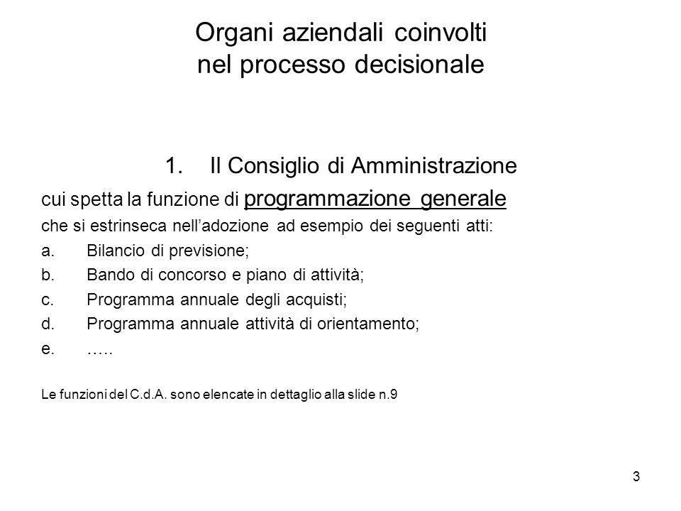3 Organi aziendali coinvolti nel processo decisionale 1.Il Consiglio di Amministrazione cui spetta la funzione di programmazione generale che si estri