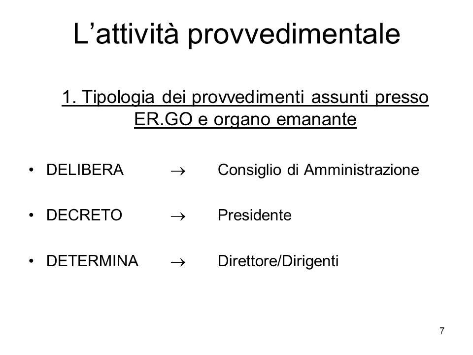 7 Lattività provvedimentale 1. Tipologia dei provvedimenti assunti presso ER.GO e organo emanante DELIBERA Consiglio di Amministrazione DECRETO Presid