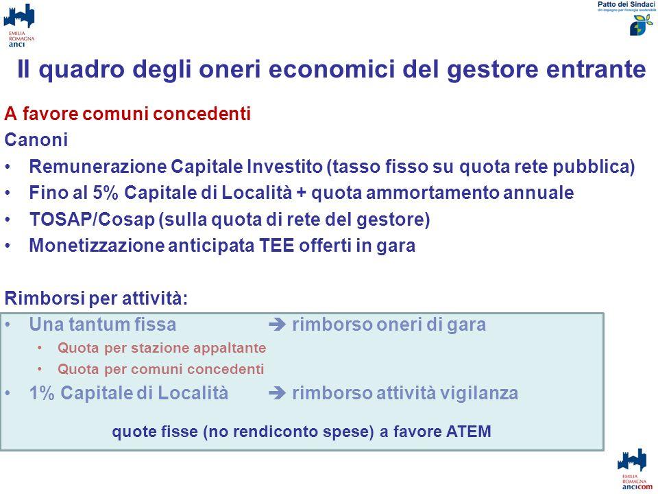 Il quadro degli oneri economici del gestore entrante A favore comuni concedenti Canoni Remunerazione Capitale Investito (tasso fisso su quota rete pub