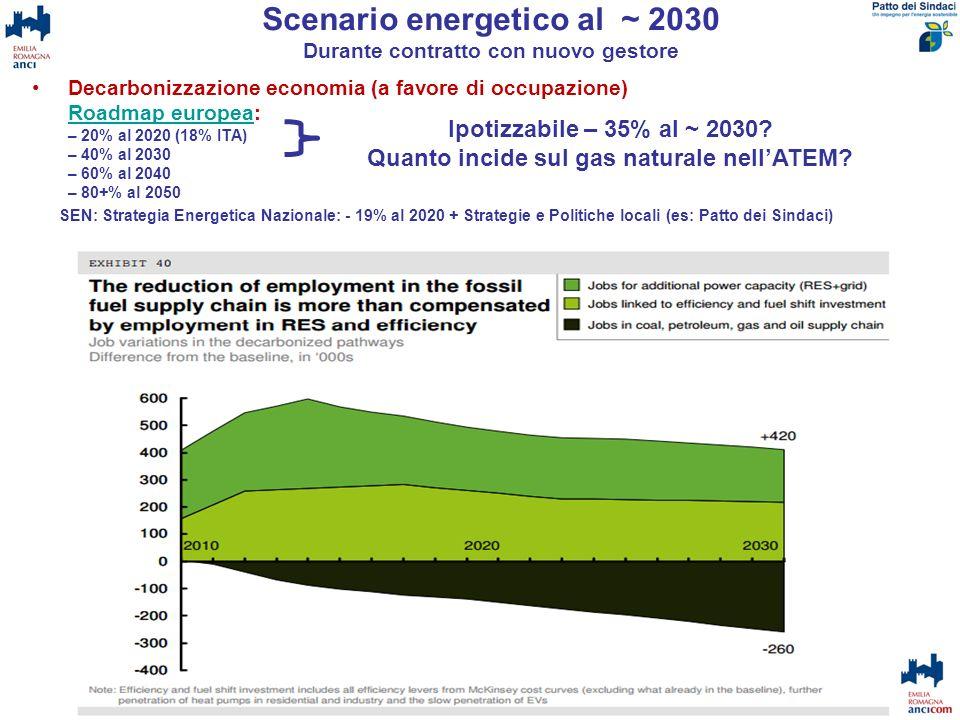 Decarbonizzazione economia (a favore di occupazione) Roadmap europea: – 20% al 2020 (18% ITA) – 40% al 2030 – 60% al 2040 – 80+% al 2050 Roadmap europ