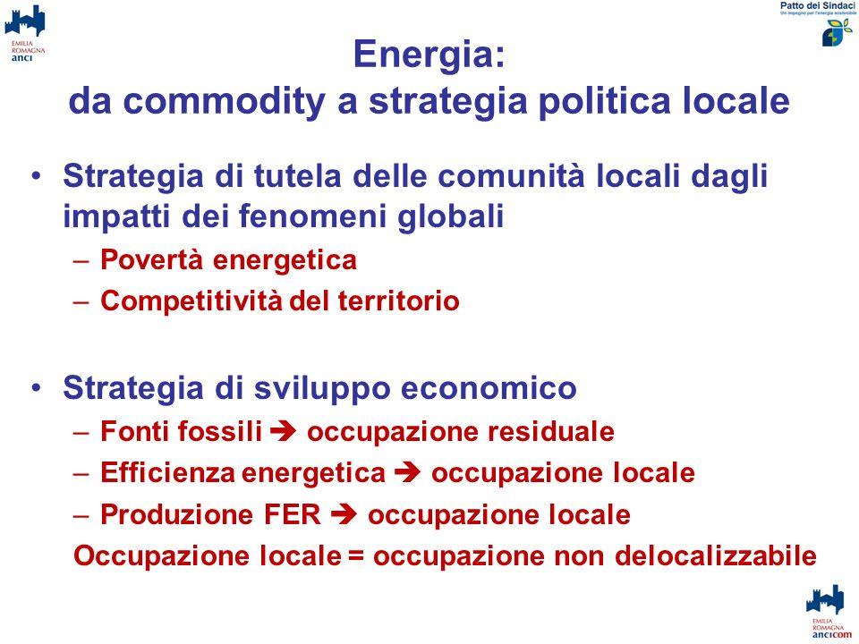 Energia: da commodity a strategia politica locale Strategia di tutela delle comunità locali dagli impatti dei fenomeni globali –Povertà energetica –Co