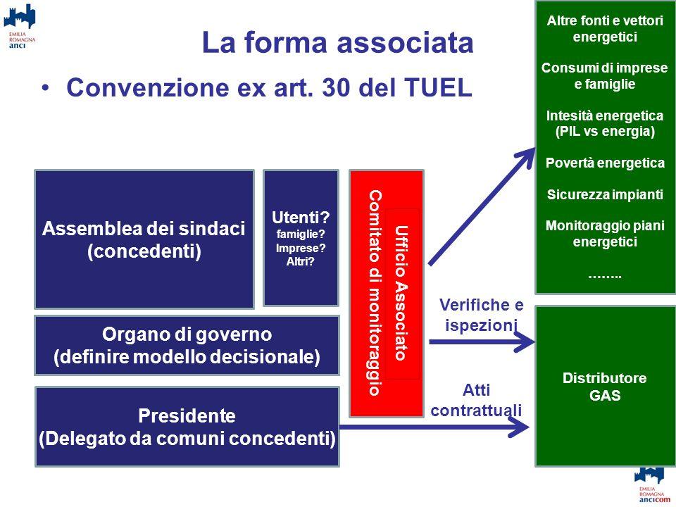 La forma associata Convenzione ex art. 30 del TUEL Assemblea dei sindaci (concedenti) Organo di governo (definire modello decisionale) Presidente (Del