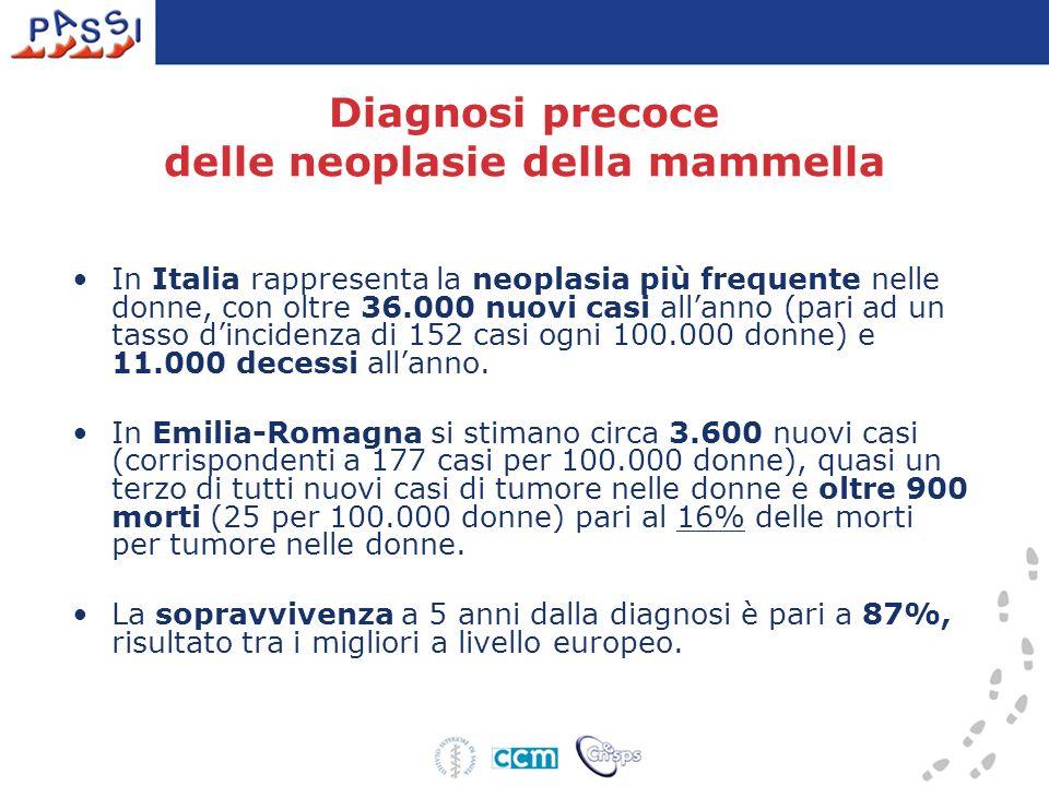 Diagnosi precoce delle neoplasie della mammella In Italia rappresenta la neoplasia più frequente nelle donne, con oltre 36.000 nuovi casi allanno (par