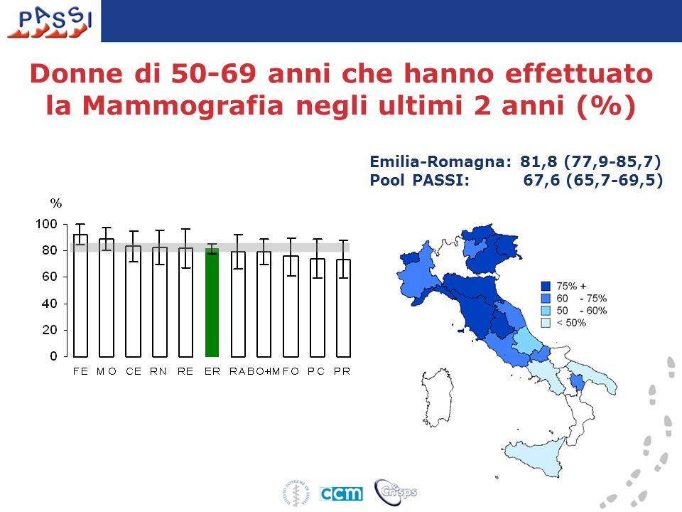 Emilia-Romagna: 81,8 (77,9-85,7) Pool PASSI: 67,6 (65,7-69,5) Donne di 50-69 anni che hanno effettuato la Mammografia negli ultimi 2 anni (%)