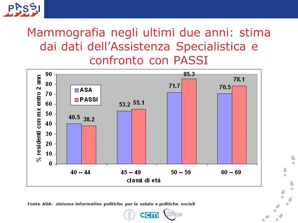 Mammografia negli ultimi due anni: stima dai dati dellAssistenza Specialistica e confronto con PASSI Fonte ASA: sistema informativo politiche per la s