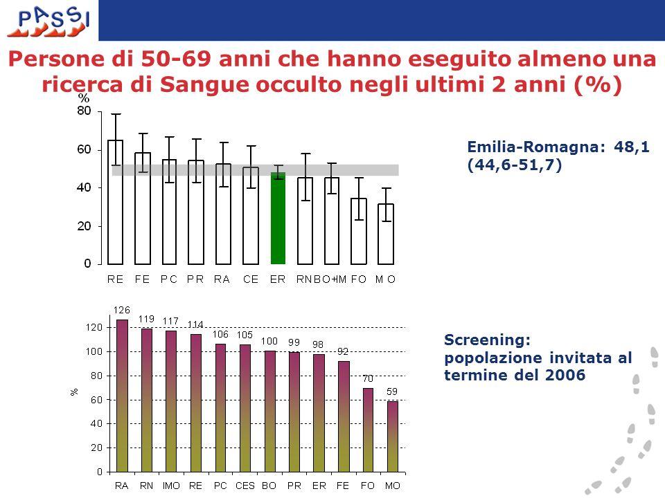 Emilia-Romagna: 48,1 (44,6-51,7) Persone di 50-69 anni che hanno eseguito almeno una ricerca di Sangue occulto negli ultimi 2 anni (%) Screening: popo