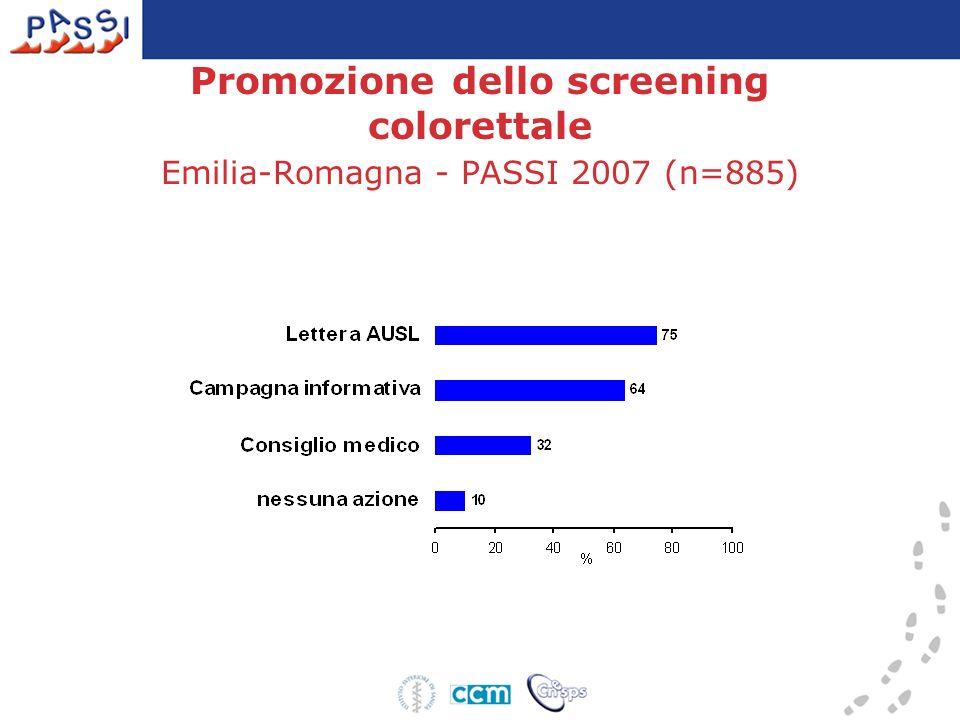 Promozione dello screening colorettale Emilia-Romagna - PASSI 2007 (n=885)