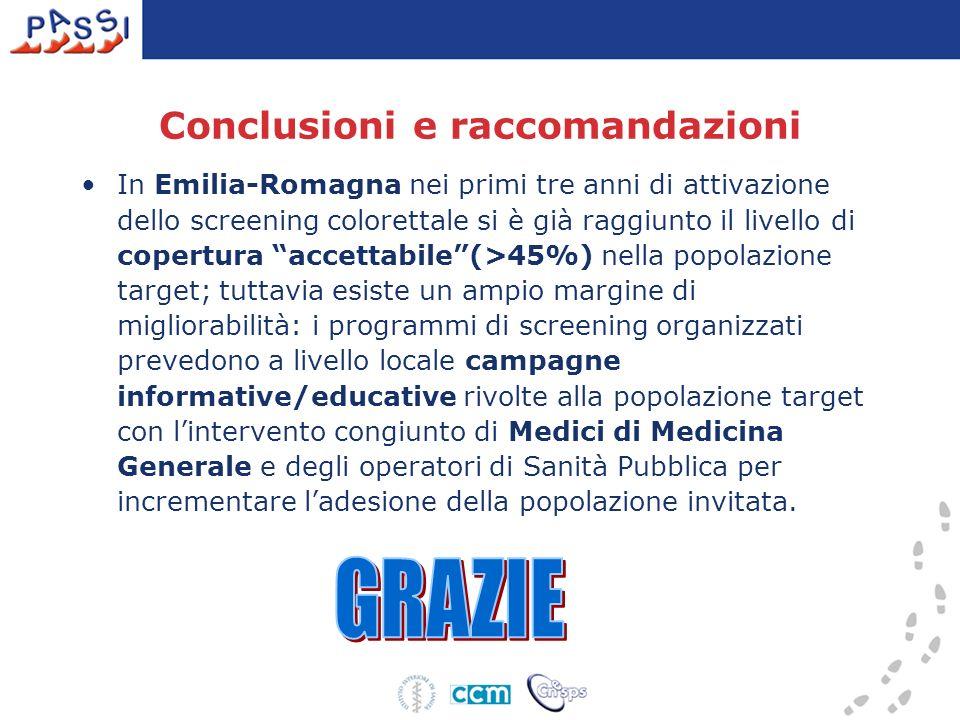 Conclusioni e raccomandazioni In Emilia-Romagna nei primi tre anni di attivazione dello screening colorettale si è già raggiunto il livello di copertu