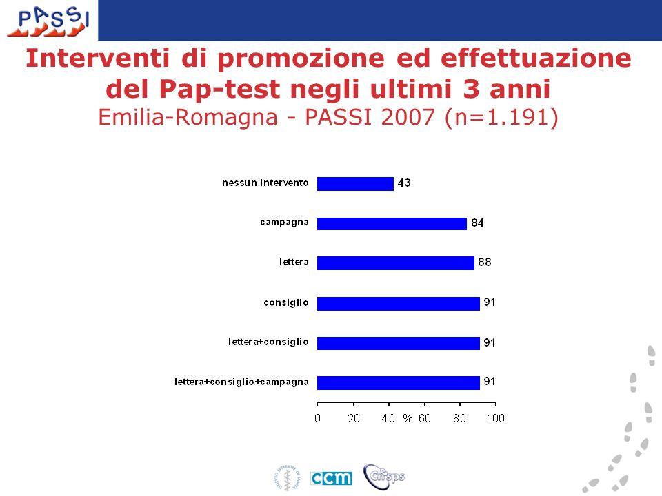 Motivazione della non effettuazione dello screening del colon-retto Emilia-Romagna - PASSI 2007 (n=335)