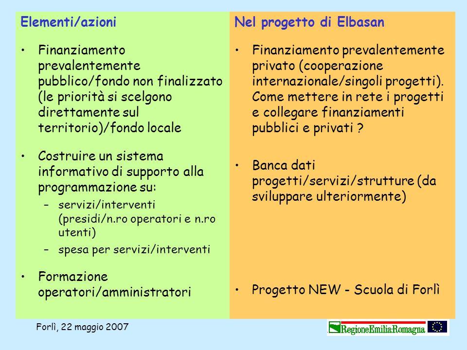 Forlì, 22 maggio 2007 Elementi/azioni Finanziamento prevalentemente pubblico/fondo non finalizzato (le priorità si scelgono direttamente sul territori