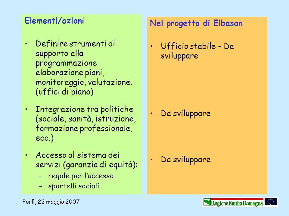 Forlì, 22 maggio 2007 Elementi/azioni Definire strumenti di supporto alla programmazione elaborazione piani, monitoraggio, valutazione. (uffici di pia