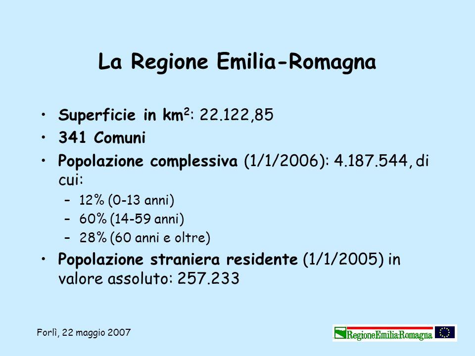 Forlì, 22 maggio 2007 La Regione Emilia-Romagna Superficie in km 2 : 22.122,85 341 Comuni Popolazione complessiva (1/1/2006): 4.187.544, di cui: –12%