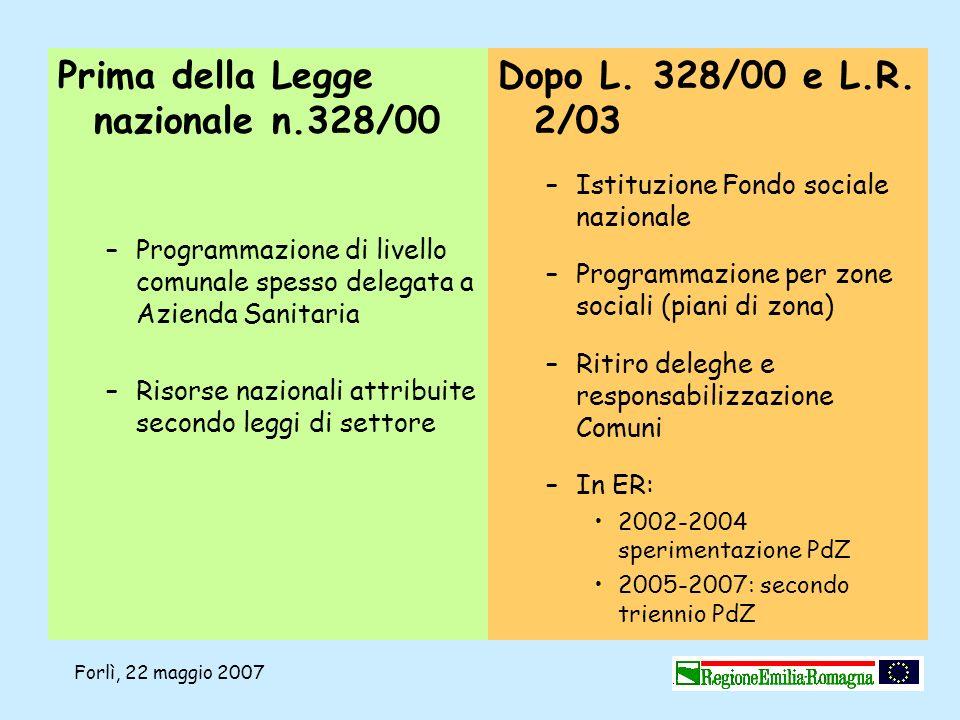 Forlì, 22 maggio 2007 Prima della Legge nazionale n.328/00 –Programmazione di livello comunale spesso delegata a Azienda Sanitaria –Risorse nazionali