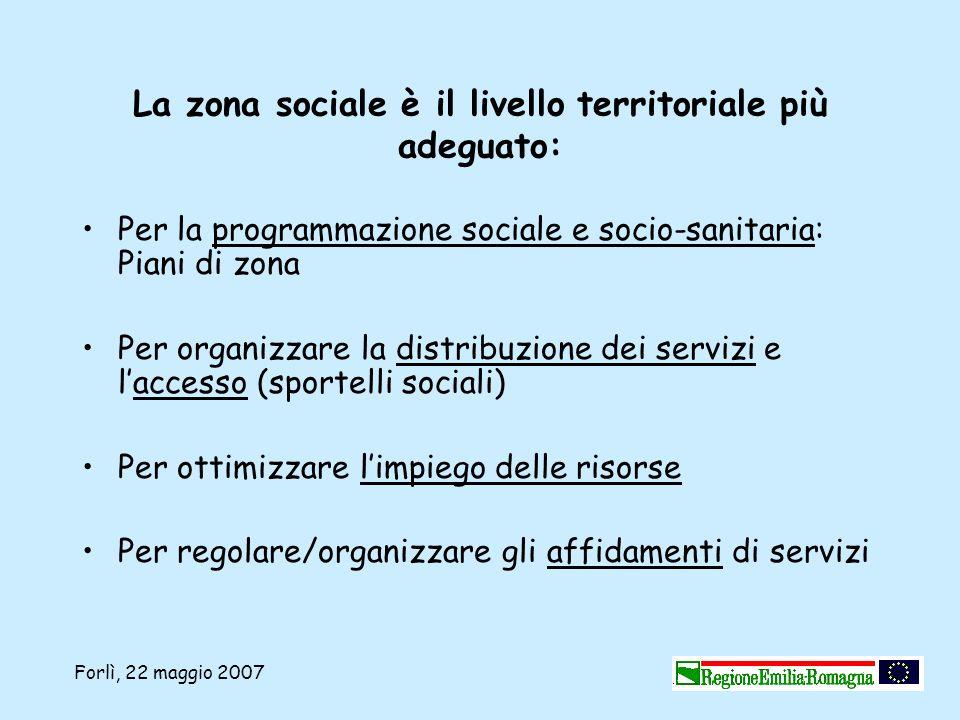 Forlì, 22 maggio 2007 La zona sociale è il livello territoriale più adeguato: Per la programmazione sociale e socio-sanitaria: Piani di zona Per organ