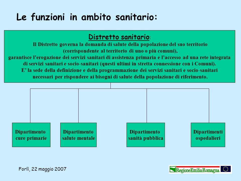 Forlì, 22 maggio 2007 Distretto sanitario : Il Distretto governa la domanda di salute della popolazione del suo territorio (corrispondente al territor