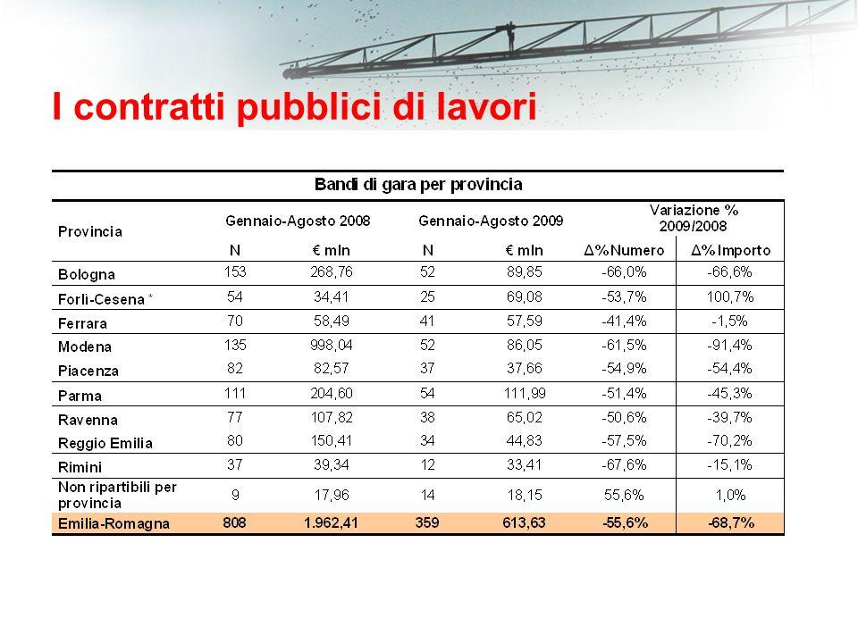 I contratti pubblici di lavori