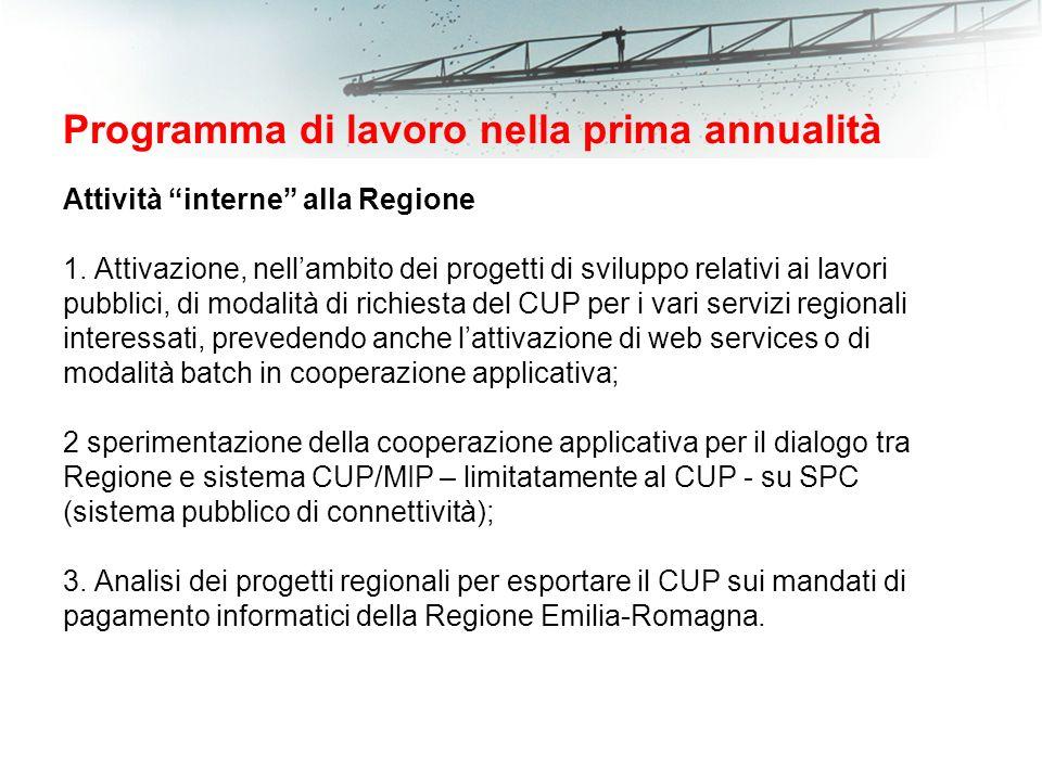 Programma di lavoro nella prima annualità Attività interne alla Regione 1.