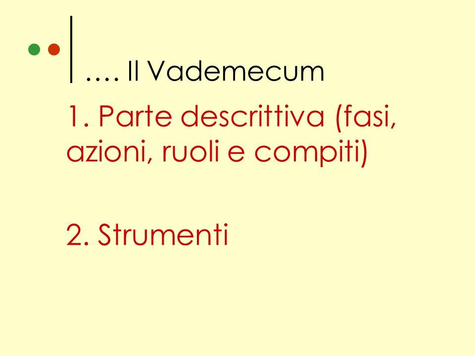 …. Il Vademecum 1. Parte descrittiva (fasi, azioni, ruoli e compiti) 2. Strumenti