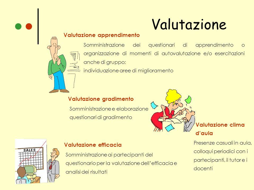 Valutazione Valutazione apprendimento Somministrazione dei questionari di apprendimento o organizzazione di momenti di autovalutazione e/o esercitazio