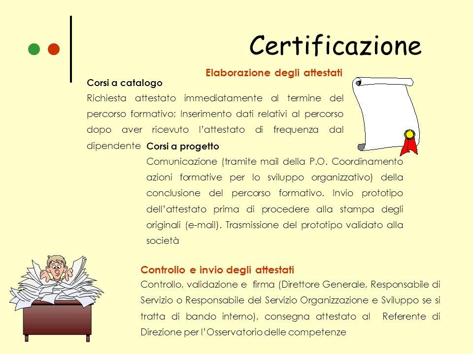 Certificazione Elaborazione degli attestati Corsi a catalogo Richiesta attestato immediatamente al termine del percorso formativo; Inserimento dati re