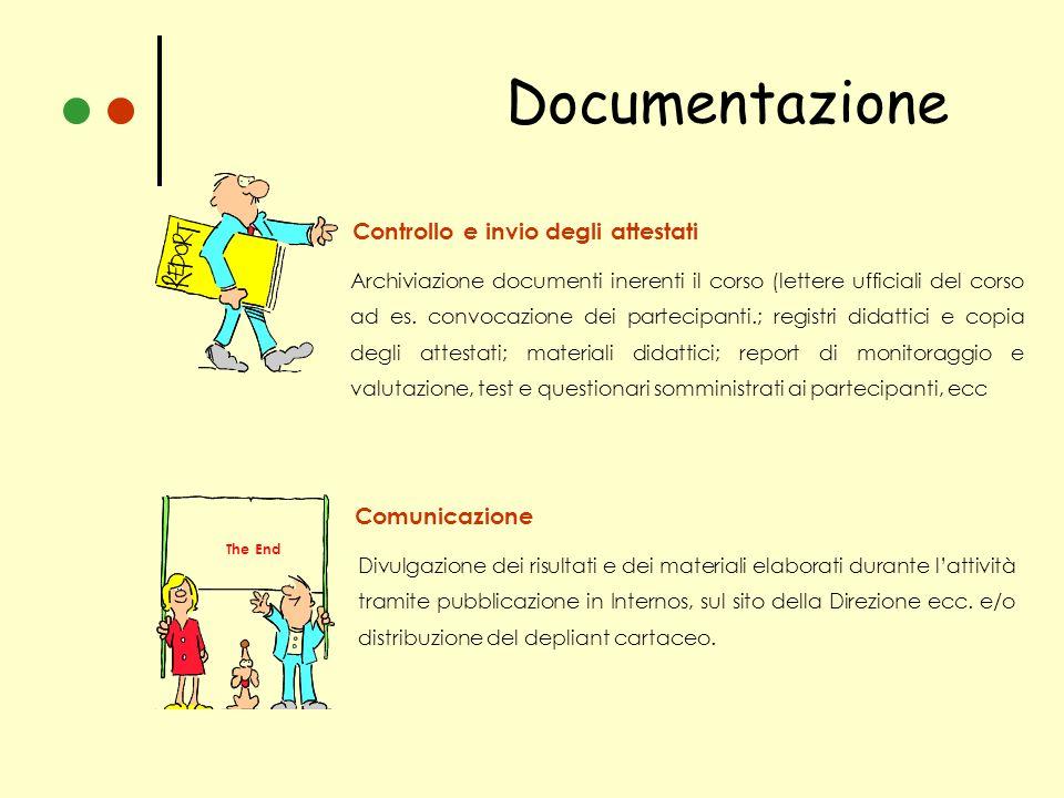 Documentazione Controllo e invio degli attestati Archiviazione documenti inerenti il corso (lettere ufficiali del corso ad es. convocazione dei partec