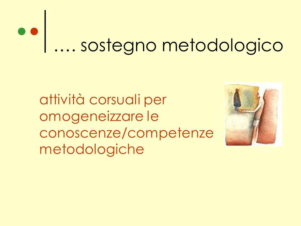 attività corsuali per omogeneizzare le conoscenze/competenze metodologiche …. sostegno metodologico