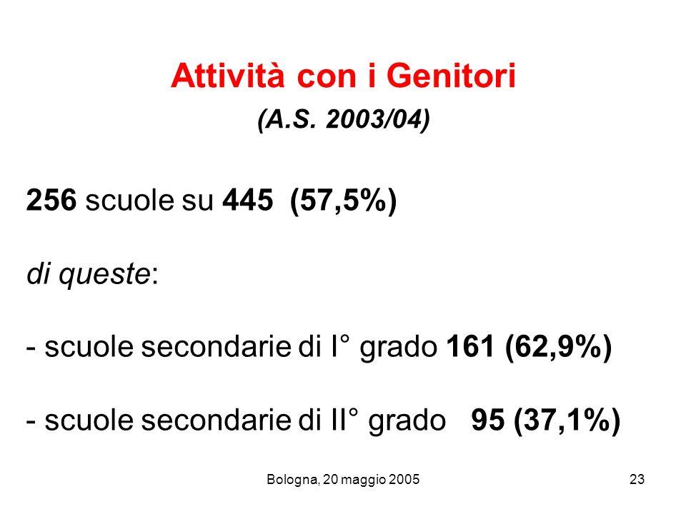 Bologna, 20 maggio 200523 Attività con i Genitori (A.S. 2003/04) 256 scuole su 445 (57,5%) di queste: - scuole secondarie di I° grado 161 (62,9%) - sc