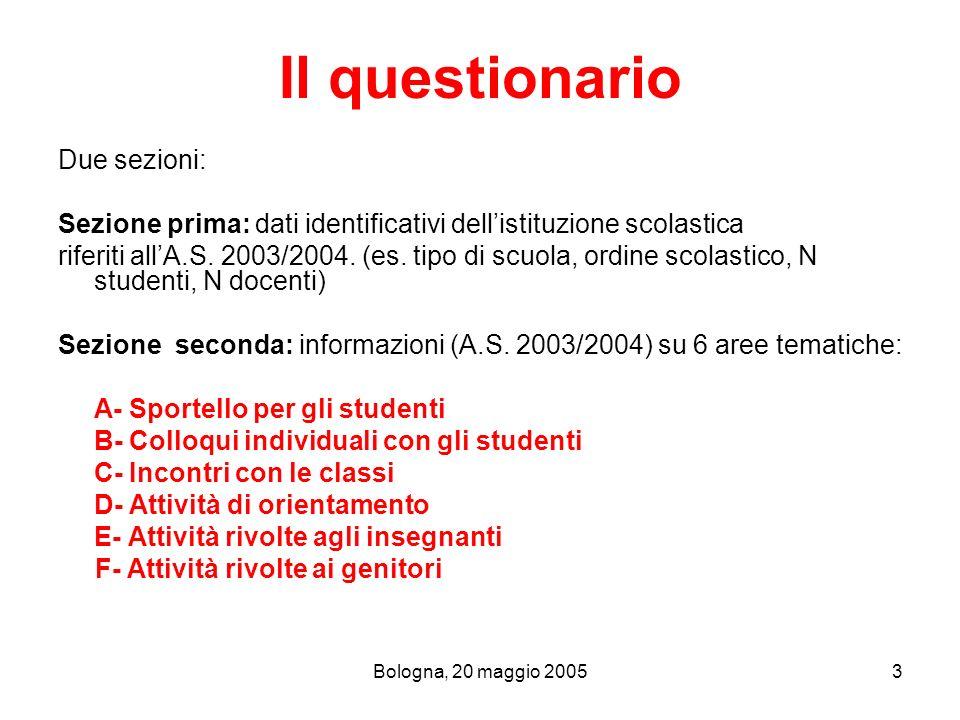 Bologna, 20 maggio 20053 Il questionario Due sezioni: Sezione prima: dati identificativi dellistituzione scolastica riferiti allA.S. 2003/2004. (es. t