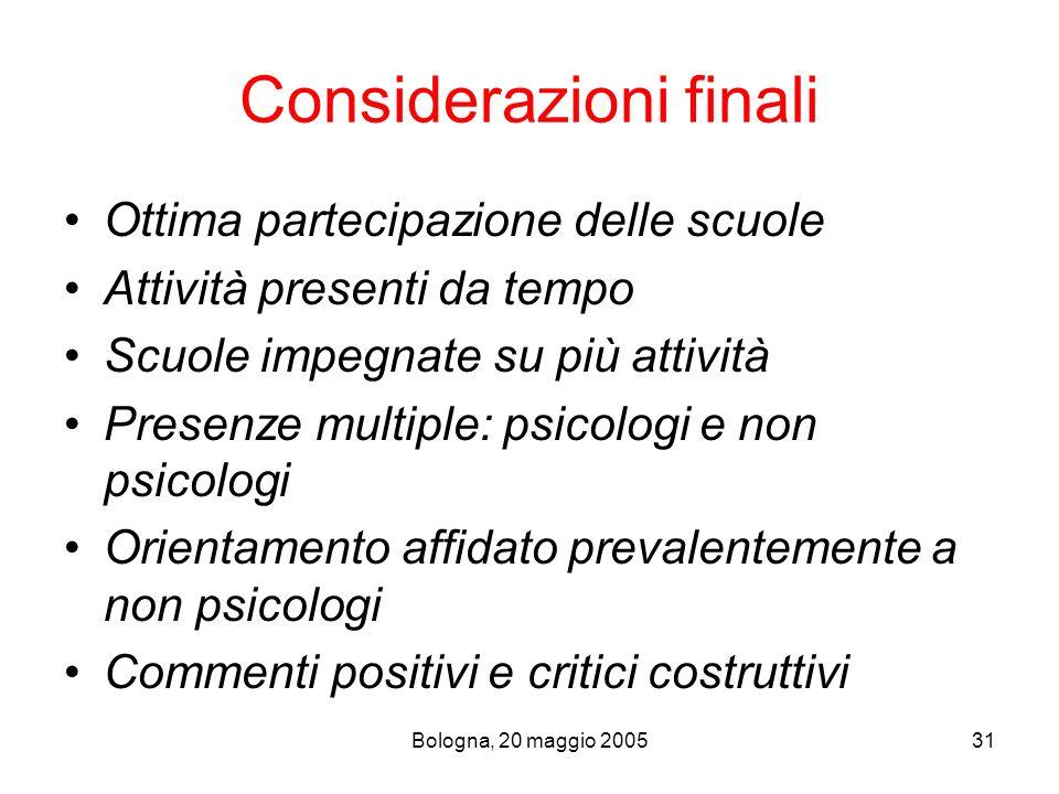 Bologna, 20 maggio 200531 Considerazioni finali Ottima partecipazione delle scuole Attività presenti da tempo Scuole impegnate su più attività Presenz
