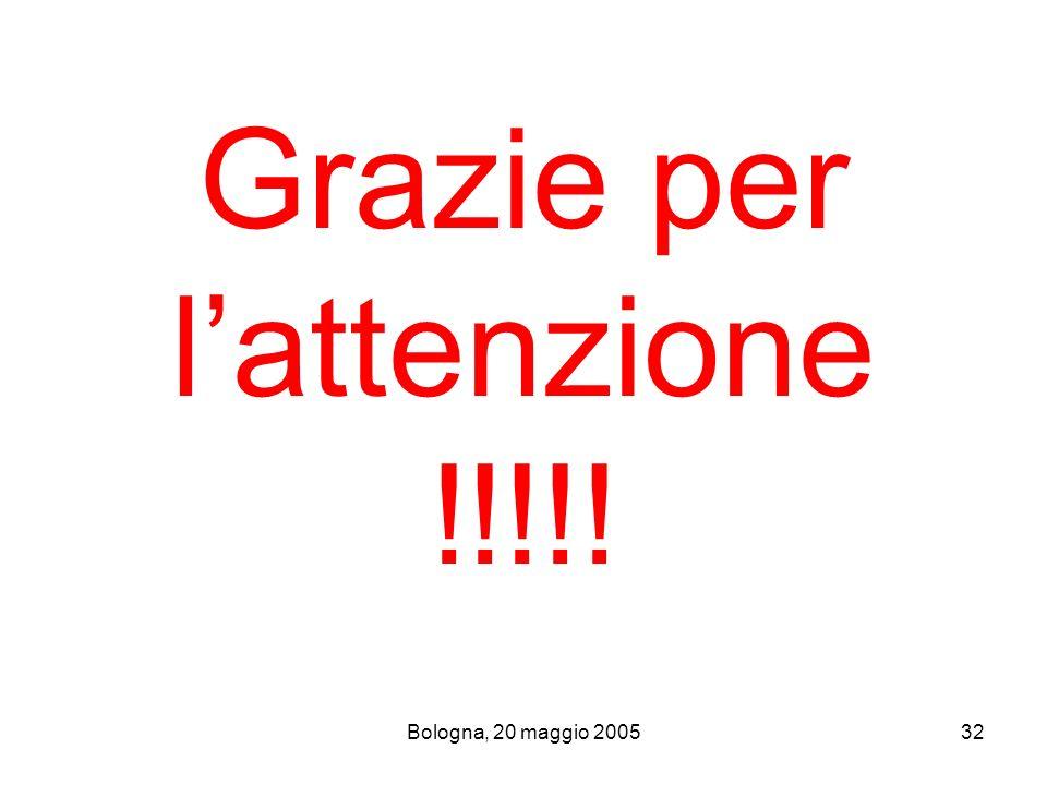 Bologna, 20 maggio 200532 Grazie per lattenzione !!!!!