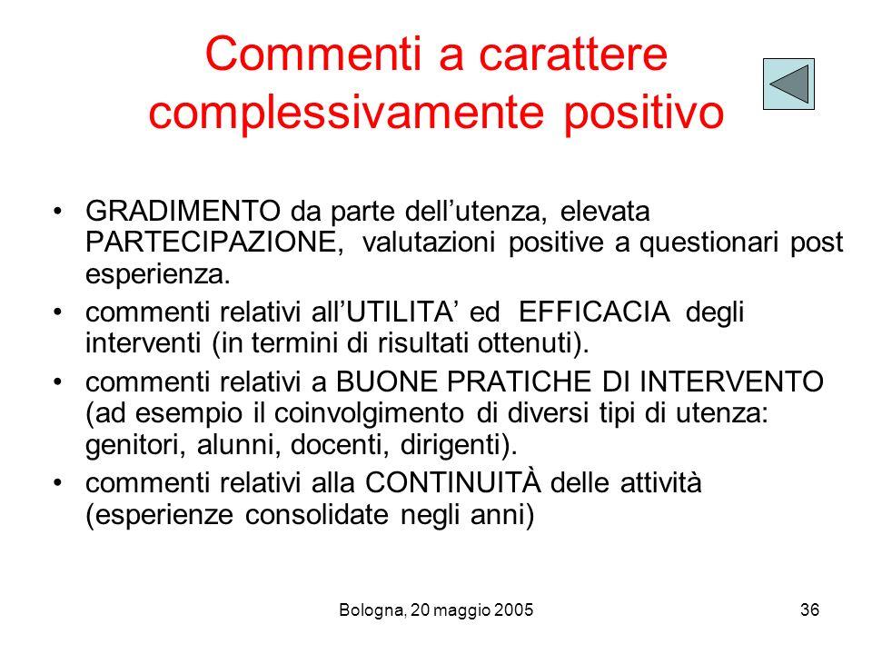 Bologna, 20 maggio 200536 Commenti a carattere complessivamente positivo GRADIMENTO da parte dellutenza, elevata PARTECIPAZIONE, valutazioni positive