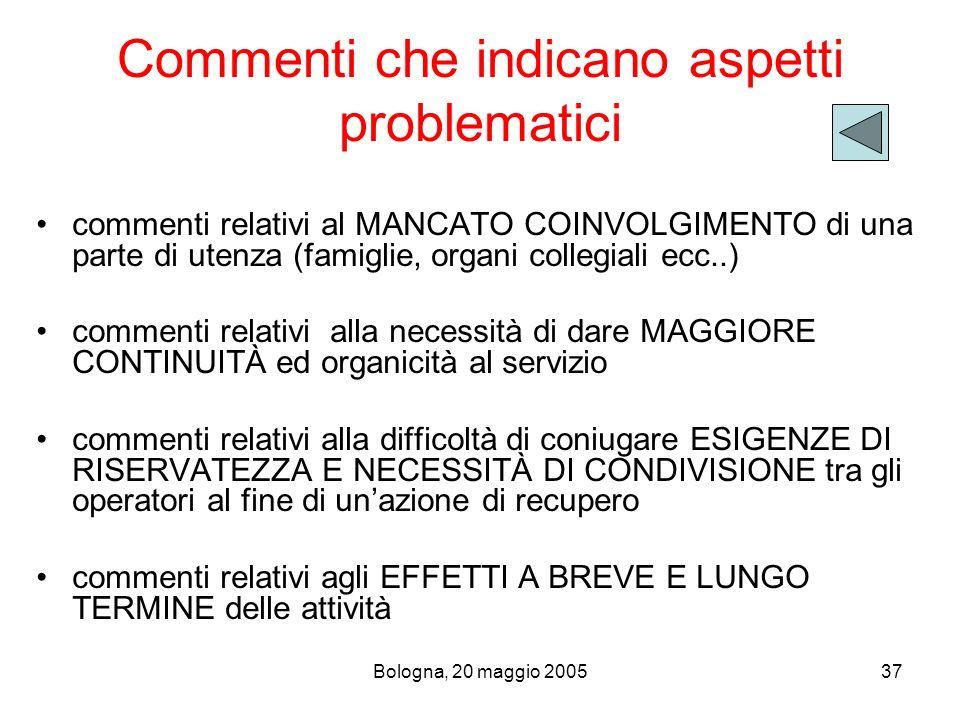 Bologna, 20 maggio 200537 Commenti che indicano aspetti problematici commenti relativi al MANCATO COINVOLGIMENTO di una parte di utenza (famiglie, org